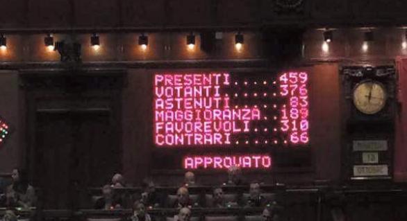 Diritto di Cittadinanza approvato alla Camera!